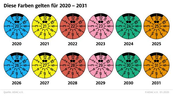 TÜV,Plakette,HU,Hauptuntersuchung,Daten,Termine,Farben,Zahlen,Balken,TÜV Plakette,Farben der T...png